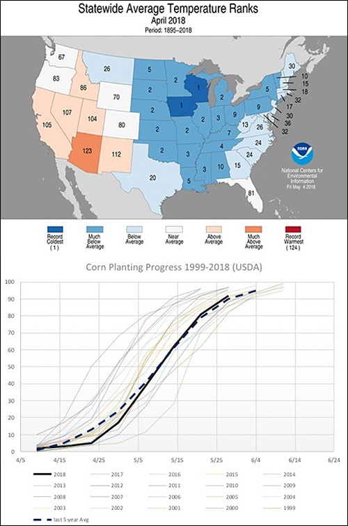 climate maps for 2018